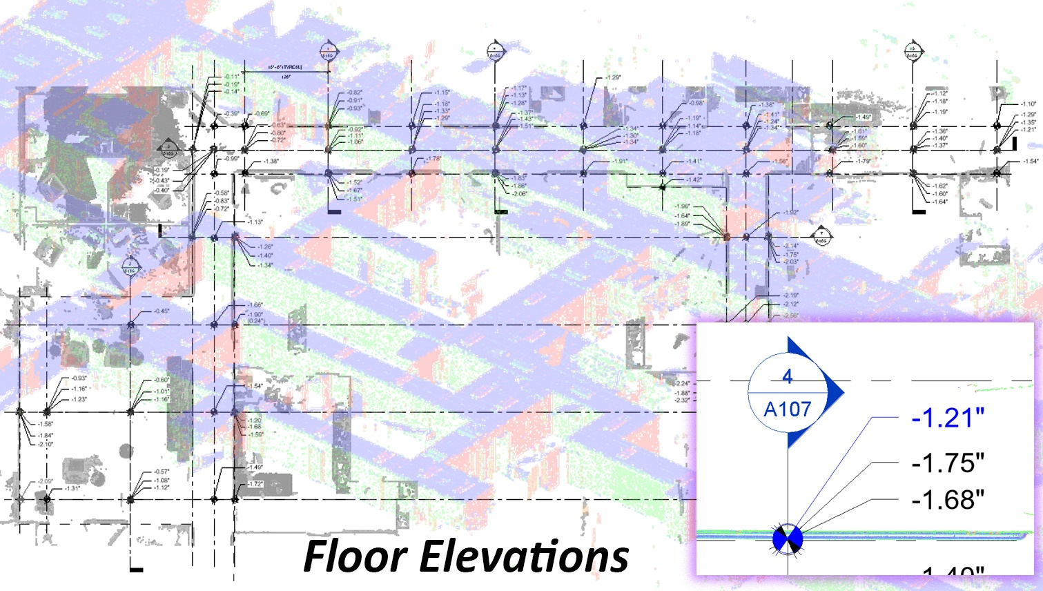 Floor Elevations